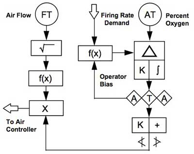 Wiring Diagram Shield Symbol together with Electrical Shield Symbol moreover 4 Way Spool Valve Schematic Symbol also 1968 Mustang Wiring Diagram Free additionally Wiring Diagram Meanings. on electrical wiring symbols and meanings
