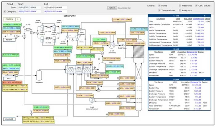 gas processing pfd from well with Rigorous Online Process And Economic Performance Monitoring For Gas Processing Facilities on File NatGasProcessing also Oil And Gas Process Flow Diagram furthermore Palm Oil Milling Process in addition Natural Gas Processing Plant Schematic together with Refinery.
