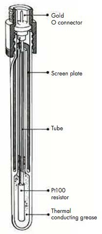 resistance thermometer wiring diagram