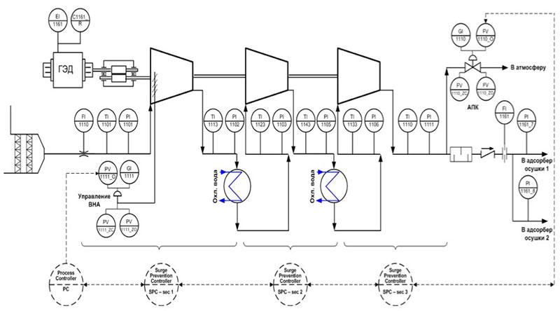process control instrument engineers handbook pdf