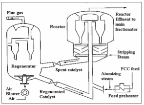 Erika Bolden as well Process Flow Diagram Crude Distillation Unit besides 8 Utility Systems This Chapter Contains additionally BEU exchanger additionally Coker unit. on typical refinery process diagram