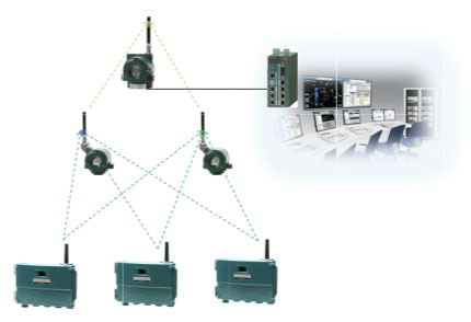 3 transmitters