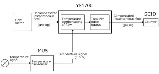 central air conditioner block diagram   hk ee net air conditioning    control system block diagram of air conditioning free printable
