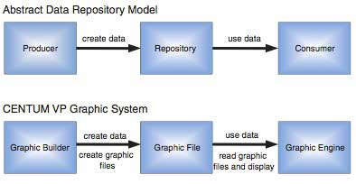 Figure-2-Abstract-Data-Repository-and-Its-Application