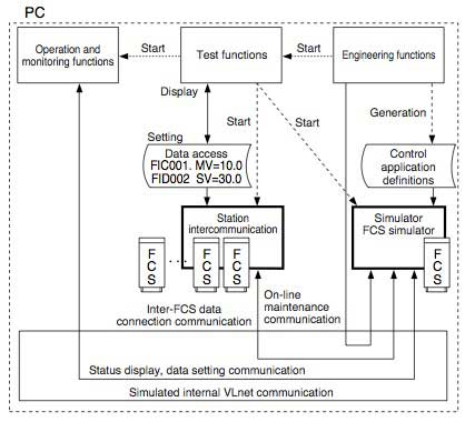Figure-3-FCS-Simulator-and-Other-Functions