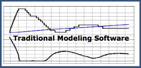 Traditional-Modeling-Software