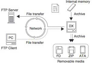 Figure-4-File-Transfer