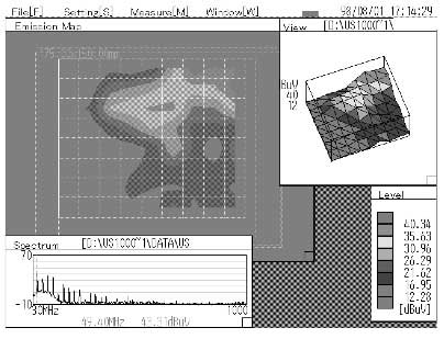 Figure-4-Display-of-Noise-Analysis-Data-of-Printed-Circuit-Board