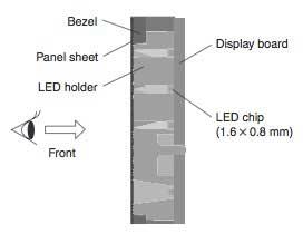 Figure-6-11-segment-LED-Unit