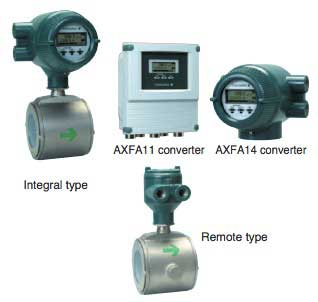 Figure 1 ADMAG AXF Series