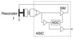 Figure 9 Excitation Circuit Block Diagram
