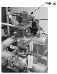 Figure 1 YVP110 Installed in Actual Plant