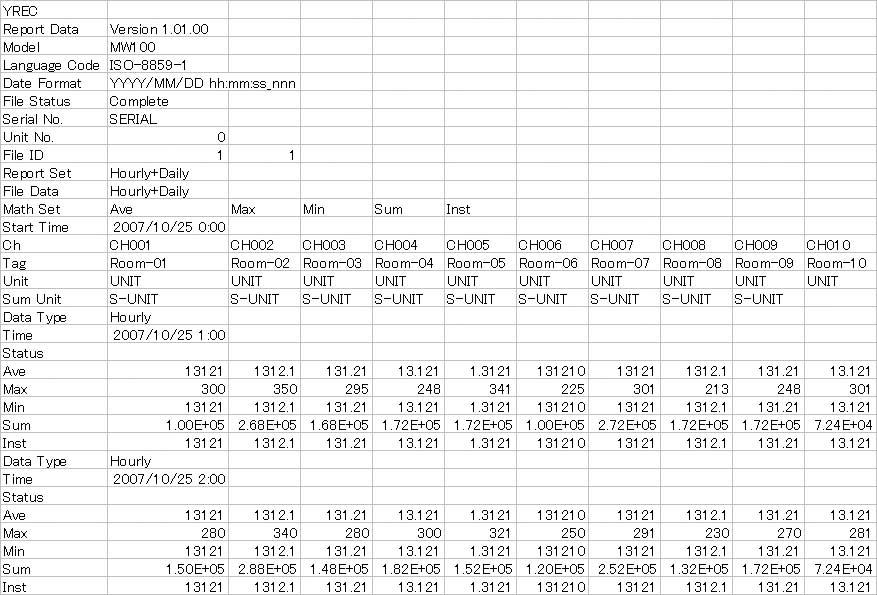 free vending machine inventory spreadsheet