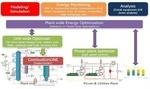 Energia menedzsment thumbnail